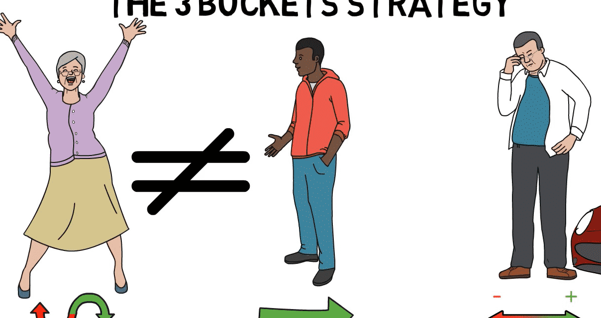 The 3 Buckets Strategy of Retirement Planning