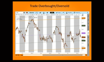 Trading Weeklys | Dale Brethauer