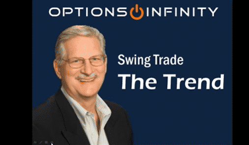 Swing Trading the Trend | Dale Brethauer