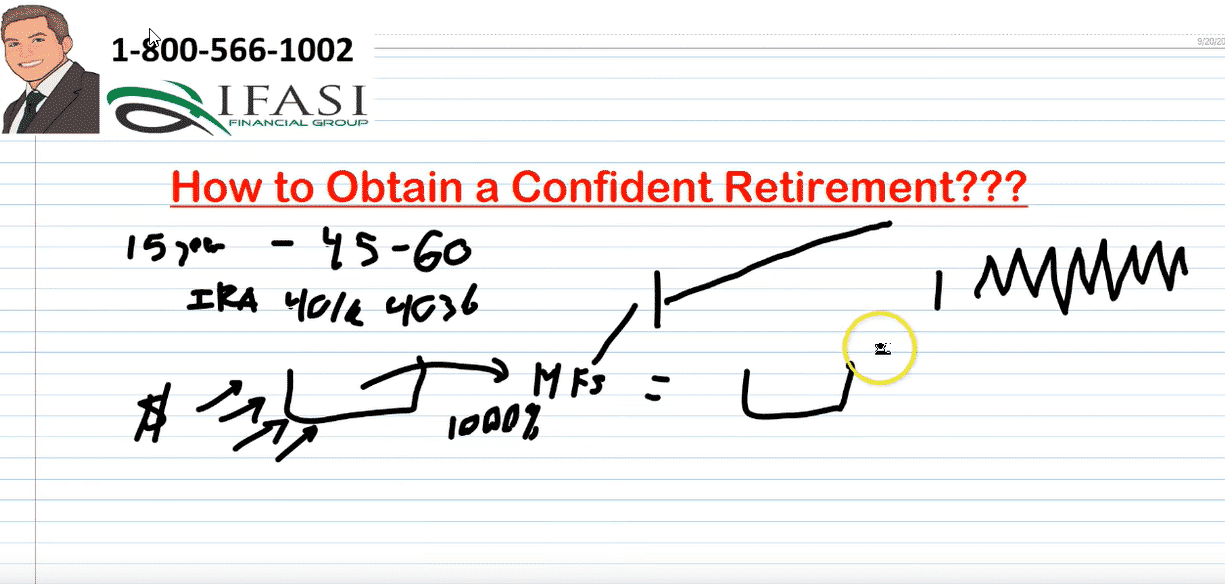 Retirement for Dummies – Easiest explanation of Retirement  Planning for Dummies