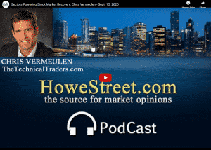 CHRIS TALKS GOLD, OIL, AND THE US DOLLAR WITH JIM GODDARD