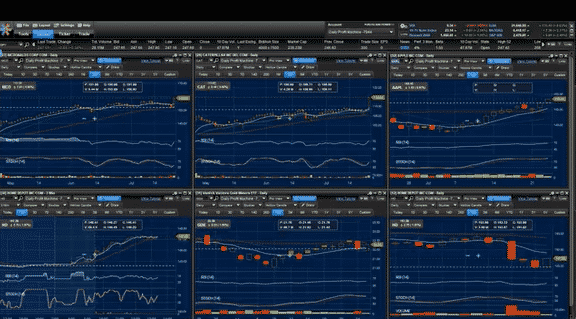 Daily Profit Machine Traders Tip: My Favorite Chart Patterns, Which Options to Choose