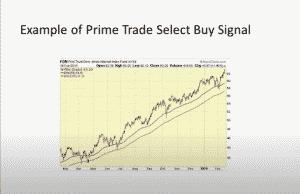 Prime Trade Buy Signal