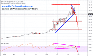 TRADERS' DREAMS COME TRUE – BIG TECHNICAL PRICE SWINGS PENDING ON SP500