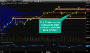 Chart1-3