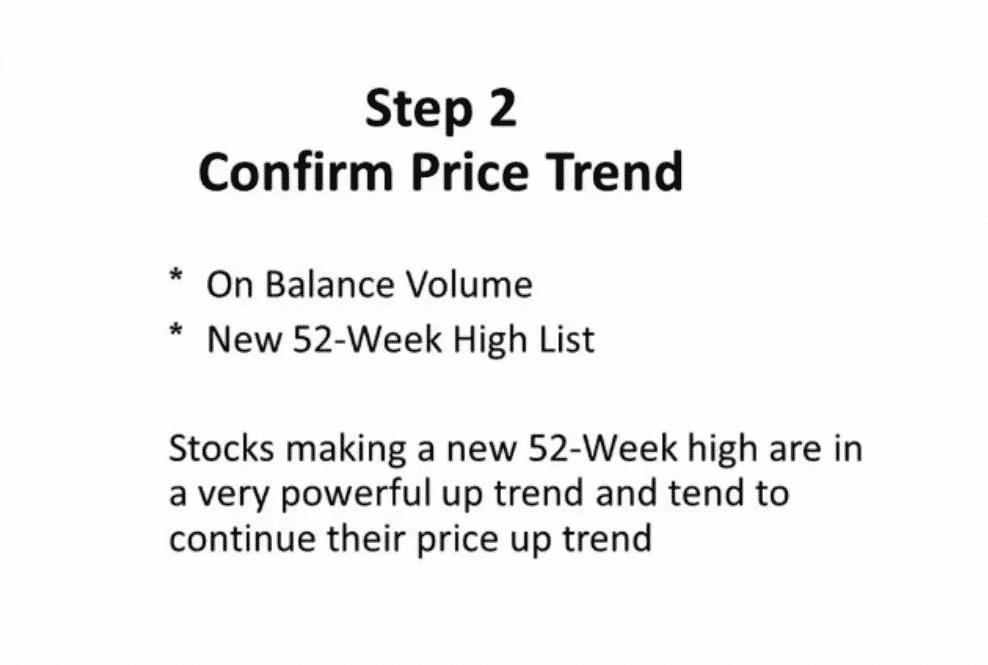 Confirm Price Trend
